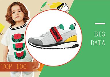 TOP100 | 2020年1月童鞋大数据分析