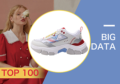 TOP 100 | 2020年6月女鞋大数据分析